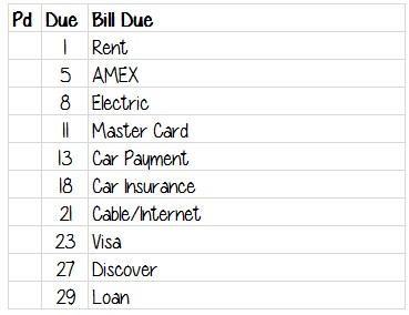 Bill Tracker 2